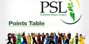 PSL Points table 2019 latest
