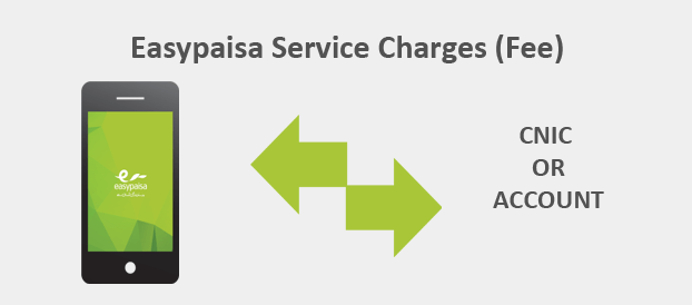 Easy Paisa Service Charges