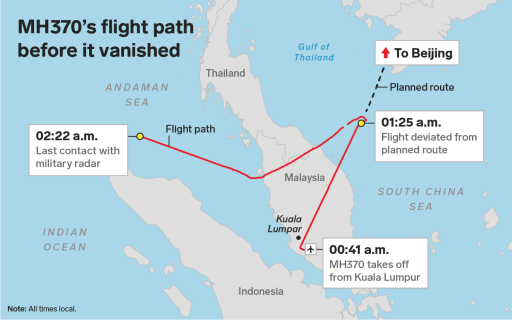 How MH370 plane disappeared from its path