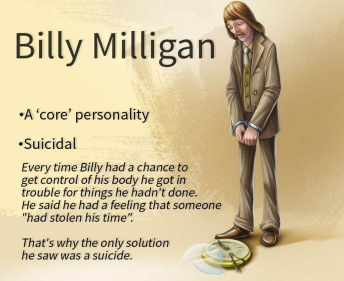 Billy Milligan's real personality
