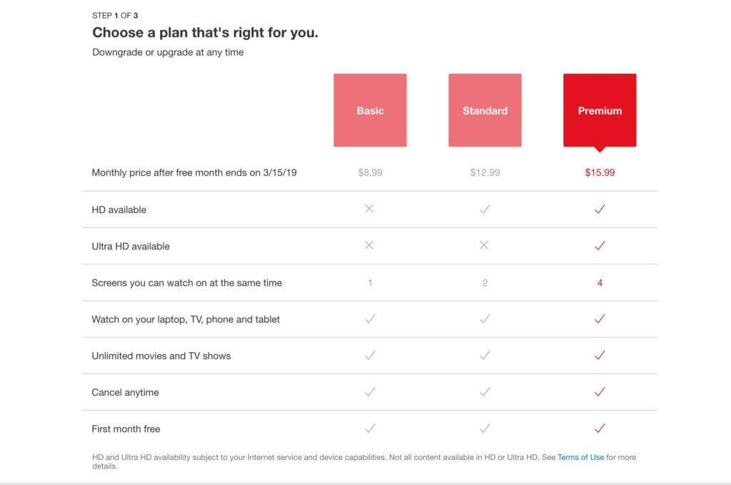 netflix ultra hd premium plan