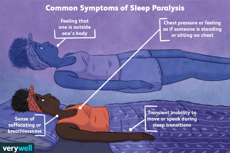 sleep paralysis symptoms and treatment